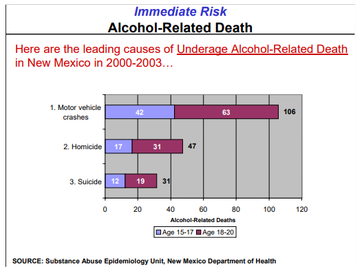 DCRT What You Need to Know about Underage Drinking in New Mexico